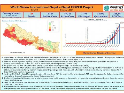 Nepal COVER Project SitRep 10 (Update July 1, 2020) 1