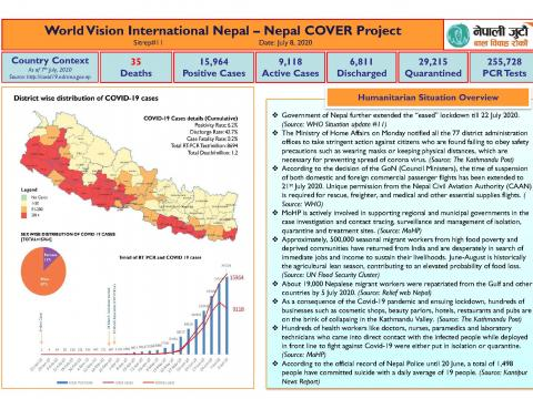 Nepal COVER Project SitRep 11 (8 July update) cover