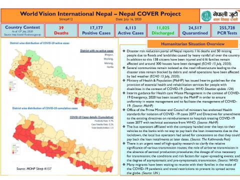 Nepal COVER Project SitRep 12 (16 July update) cover