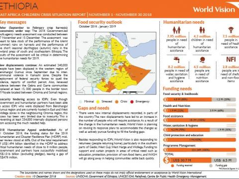 Ethiopia - November 2018 Situation Report | World Vision