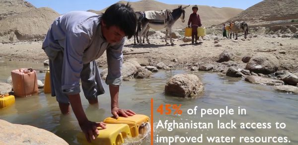 Water in Afghanistan